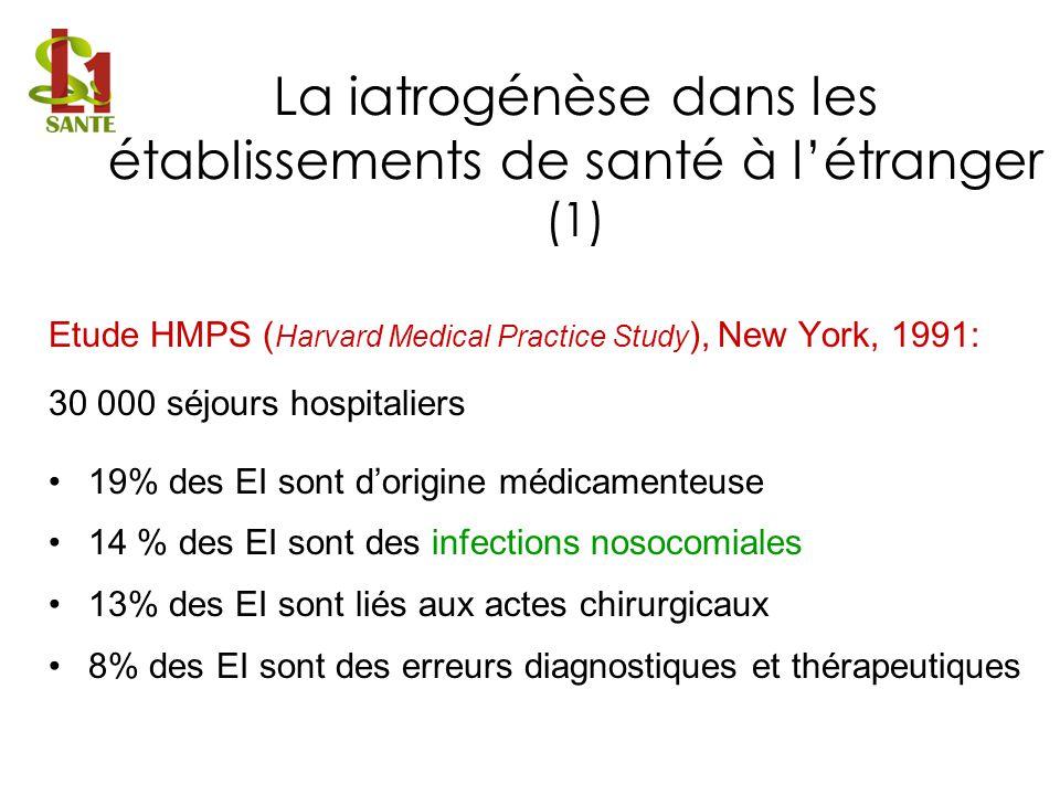La iatrogénèse dans les établissements de santé à l'étranger (1)