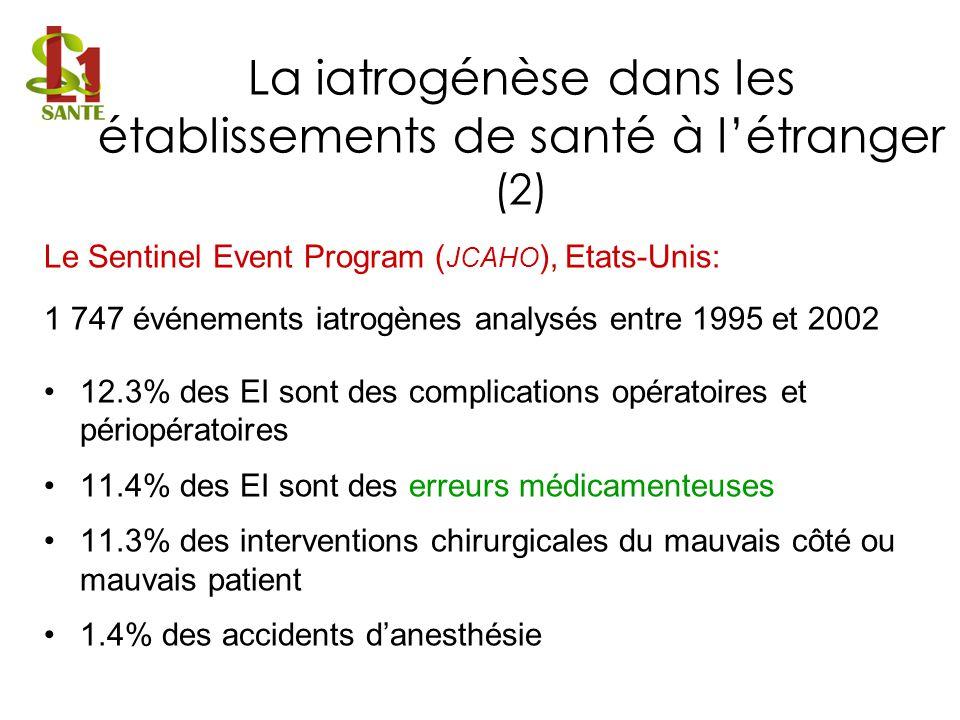 La iatrogénèse dans les établissements de santé à l'étranger (2)