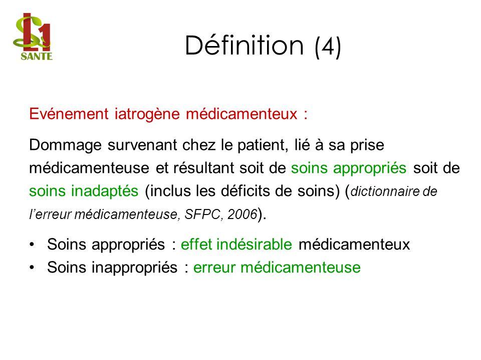 Définition (4) Evénement iatrogène médicamenteux :