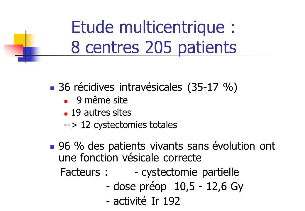 Etude multicentrique : 8 centres 205 patients