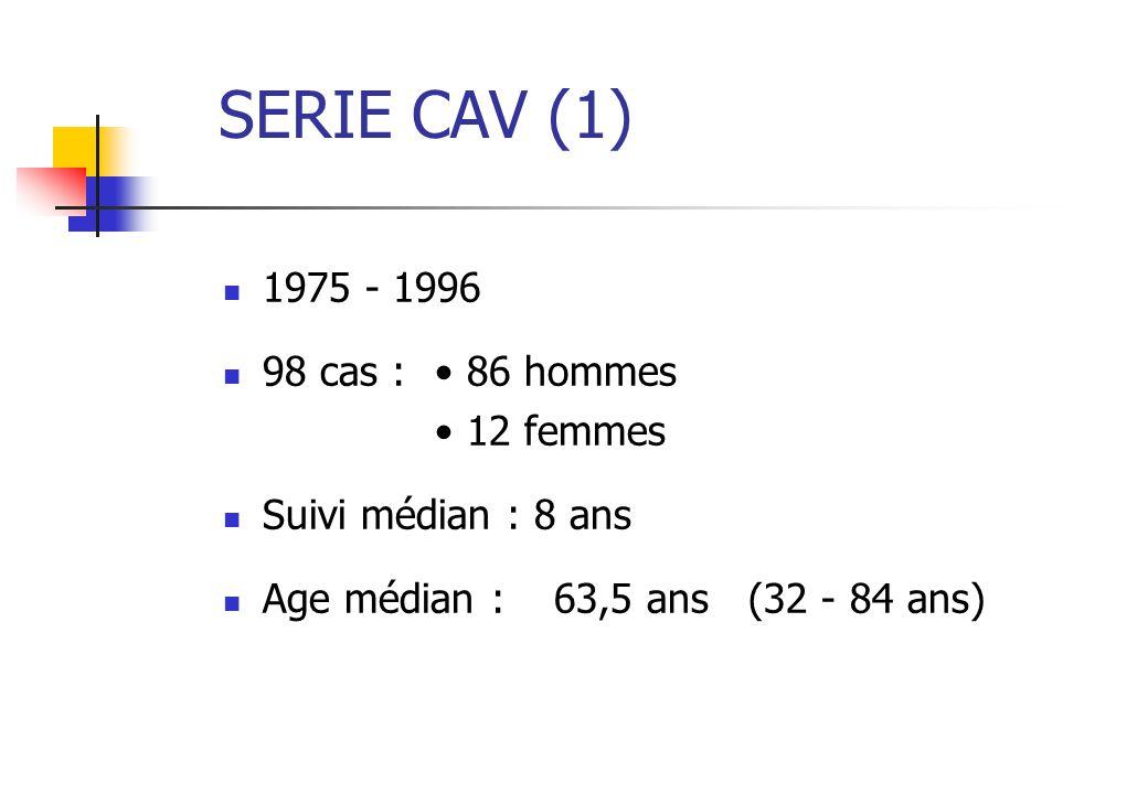 SERIE CAV (1) 1975 - 1996 98 cas : • 86 hommes • 12 femmes