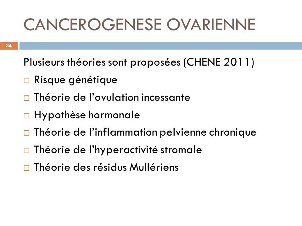 CANCEROGENESE OVARIENNE