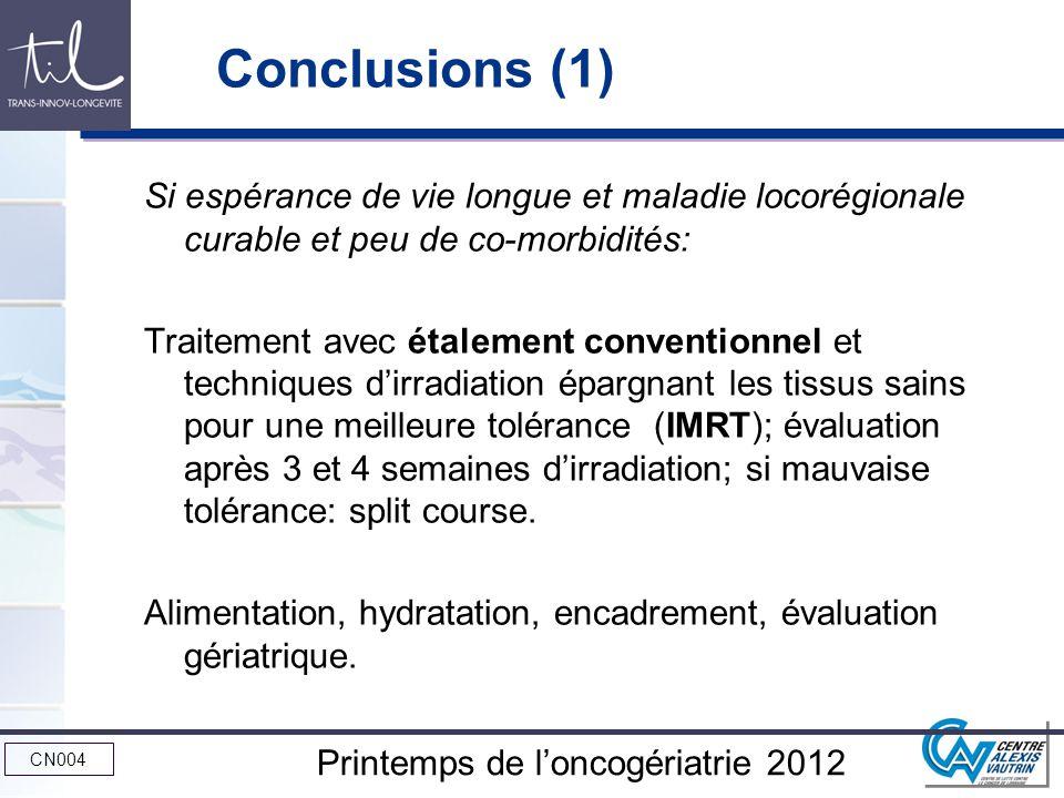 Conclusions (1) Si espérance de vie longue et maladie locorégionale curable et peu de co-morbidités:
