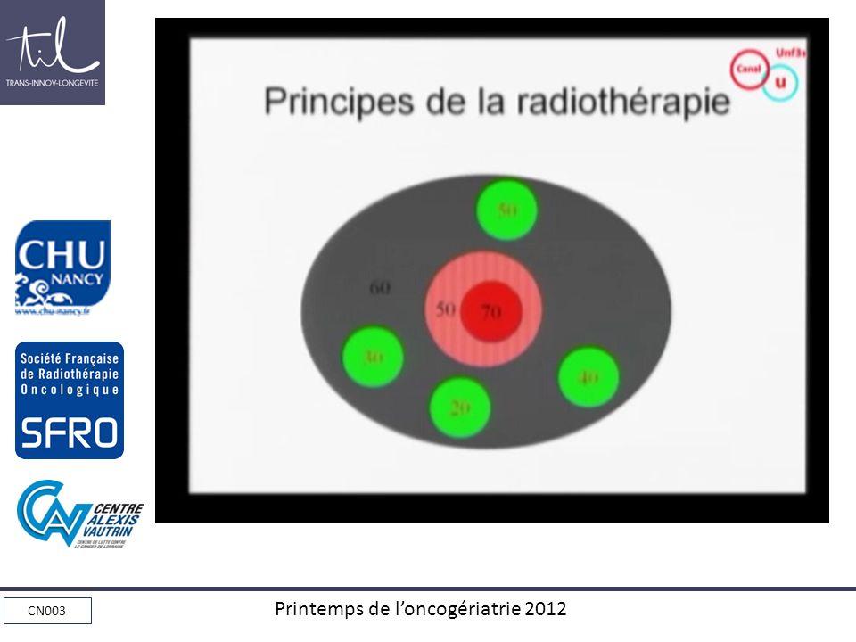Principes de la radiothérapie