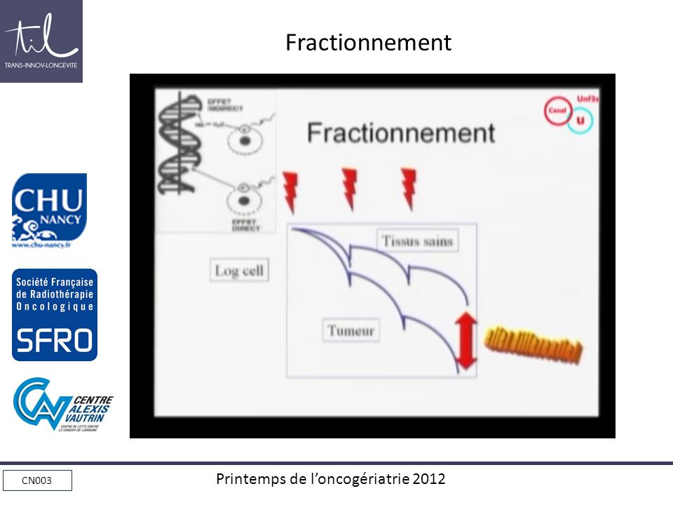 Fractionnement