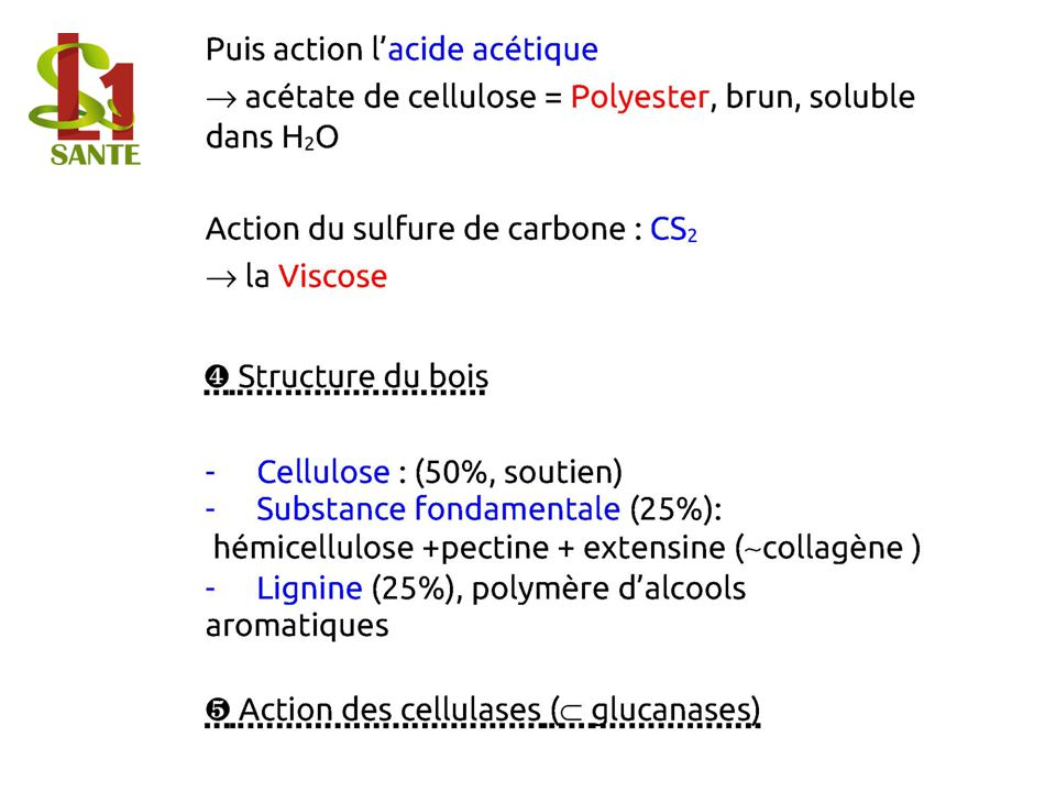Puis action l'acide acétique  acétate de cellulose=Polyester, brun, soluble dans H2O Action du sulfure de carbone : CS2  la Viscose