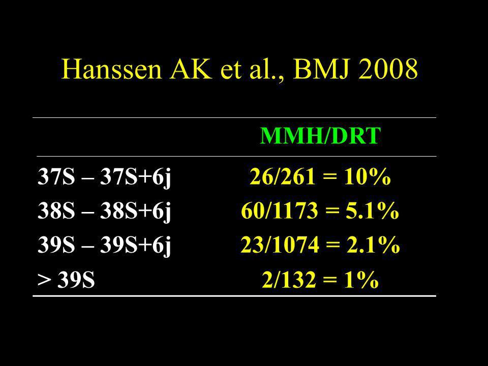 Hanssen AK et al., BMJ 2008 MMH/DRT 37S – 37S+6j 26/261 = 10%
