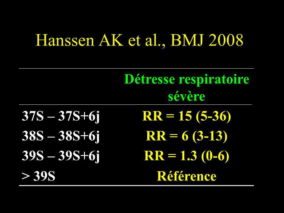 Détresse respiratoire sévère