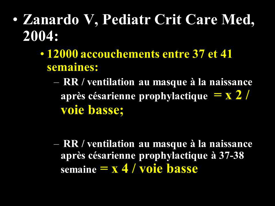 Zanardo V, Pediatr Crit Care Med, 2004: