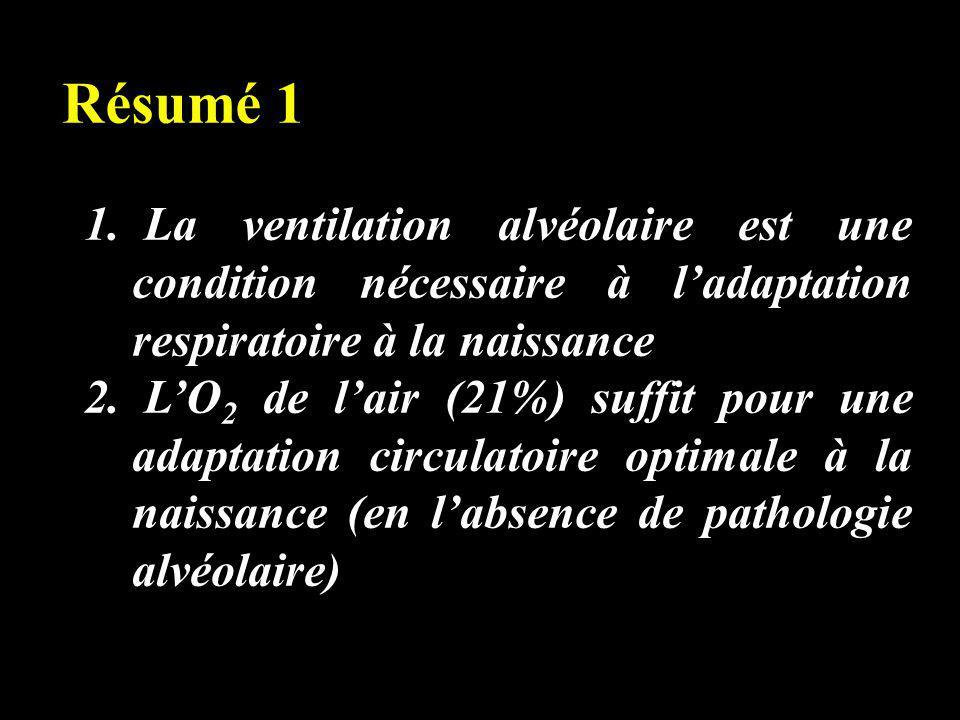 Résumé 1 La ventilation alvéolaire est une condition nécessaire à l'adaptation respiratoire à la naissance.