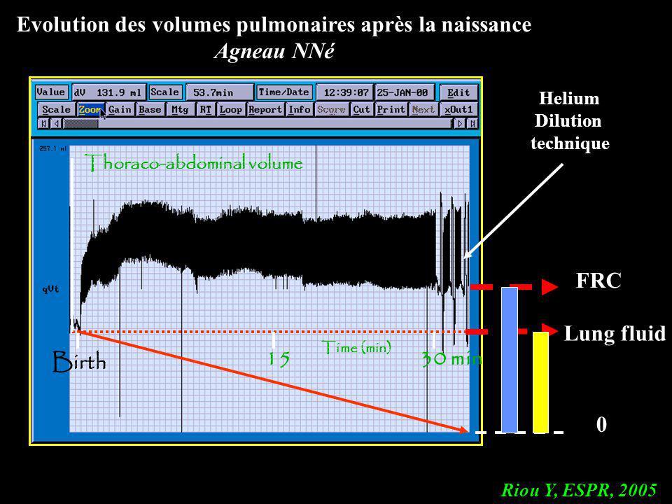 Evolution des volumes pulmonaires après la naissance