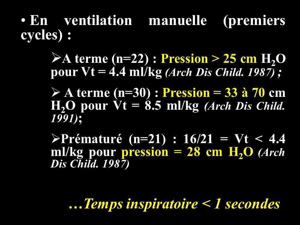 En ventilation manuelle (premiers cycles) :