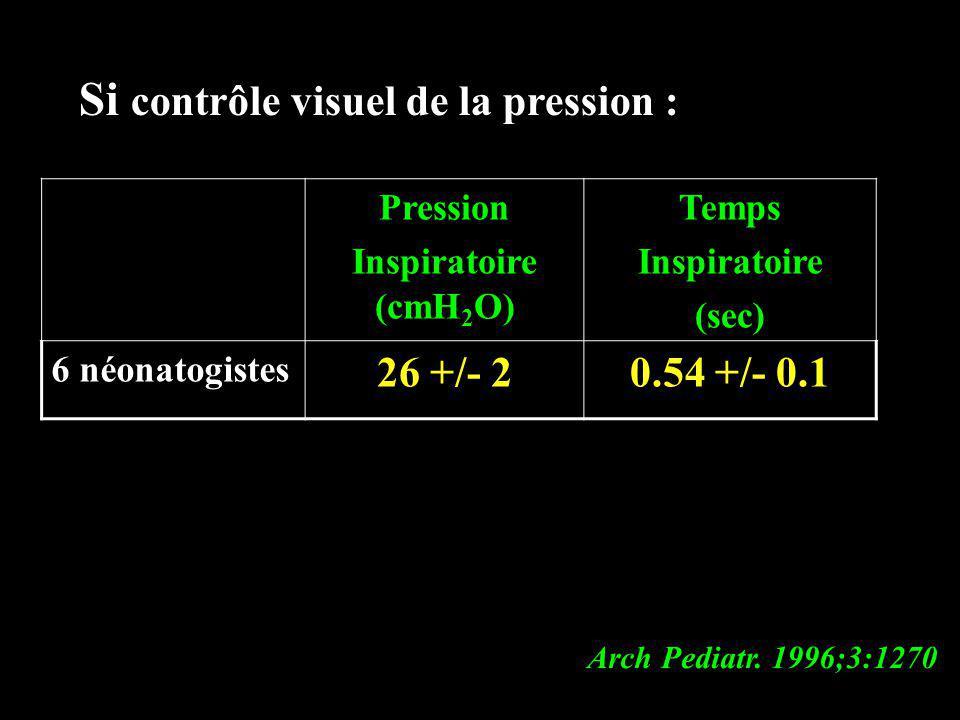 Si contrôle visuel de la pression :
