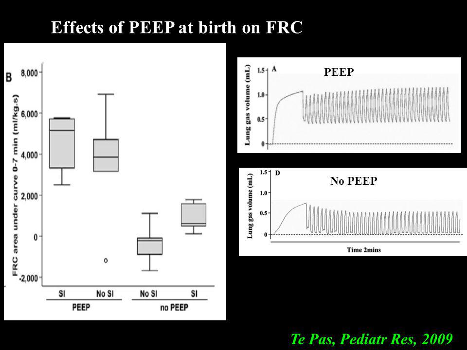 Effects of PEEP at birth on FRC