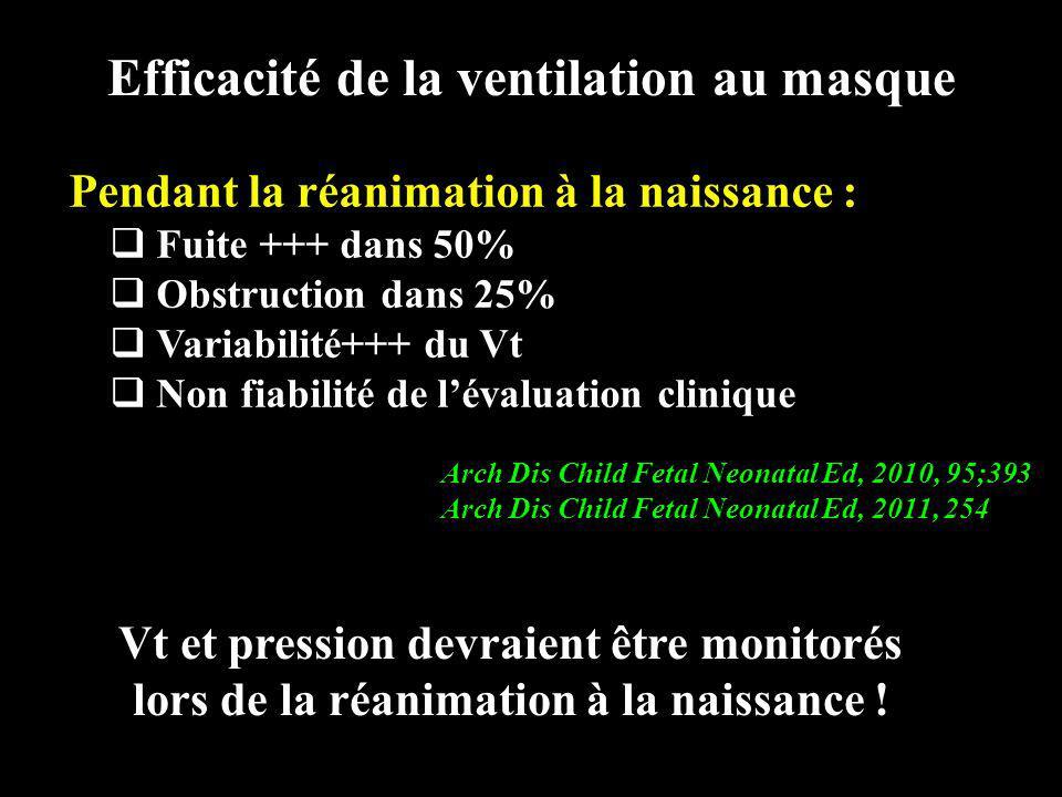 Efficacité de la ventilation au masque