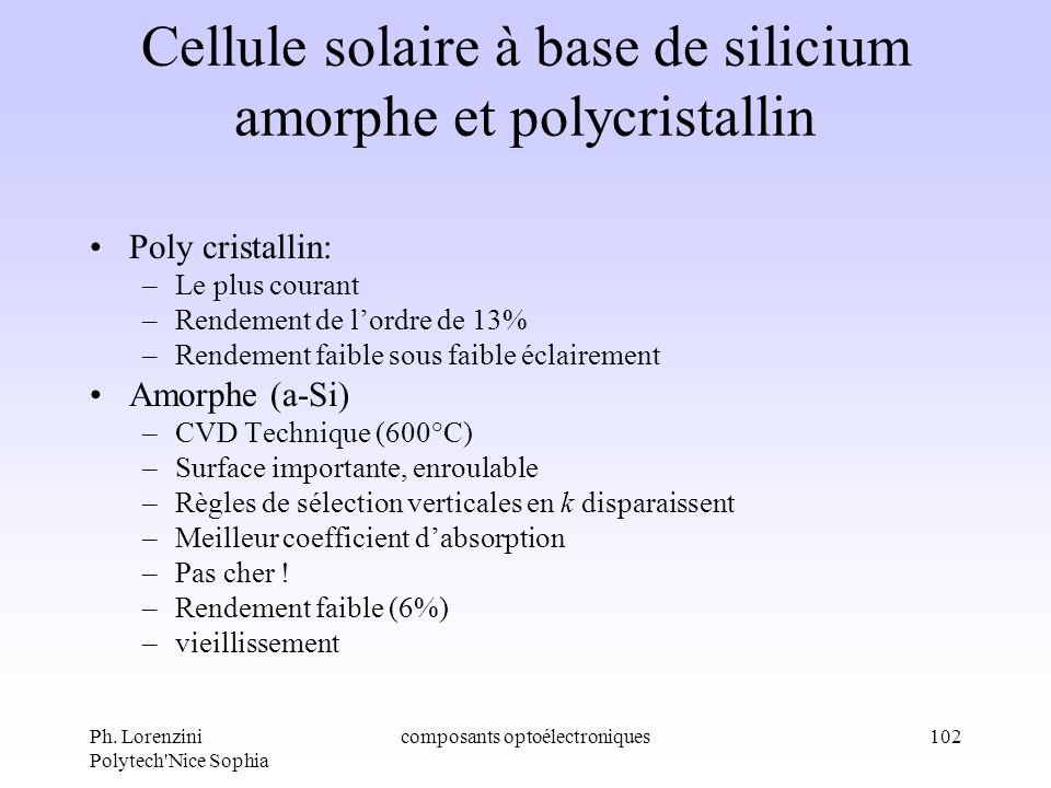 Cellule solaire à base de silicium amorphe et polycristallin