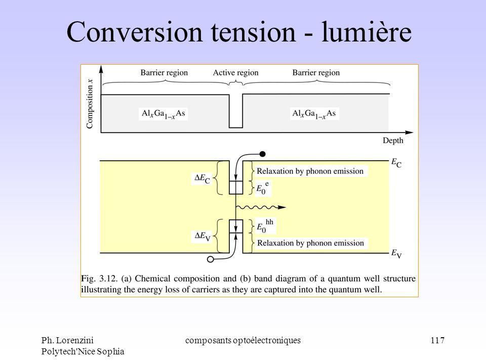 Conversion tension - lumière