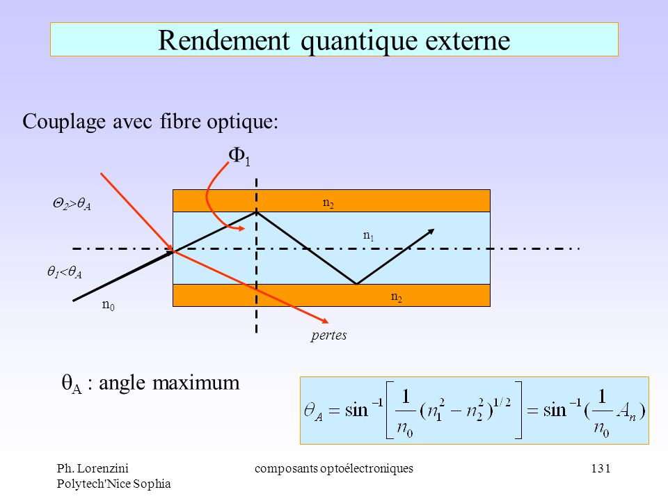 Rendement quantique externe