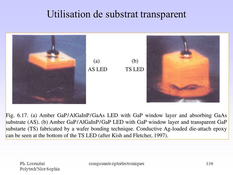 Utilisation de substrat transparent