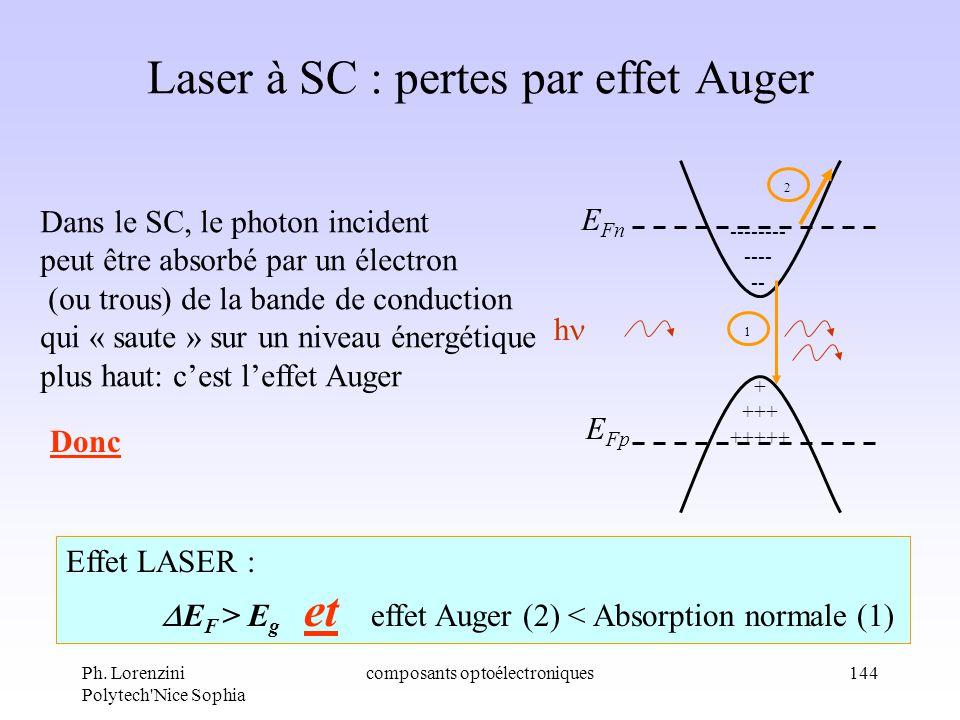 Laser à SC : pertes par effet Auger