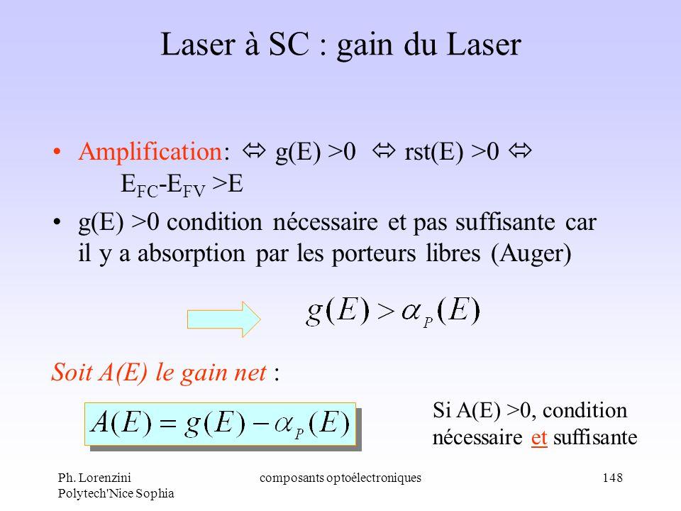 Laser à SC : gain du Laser