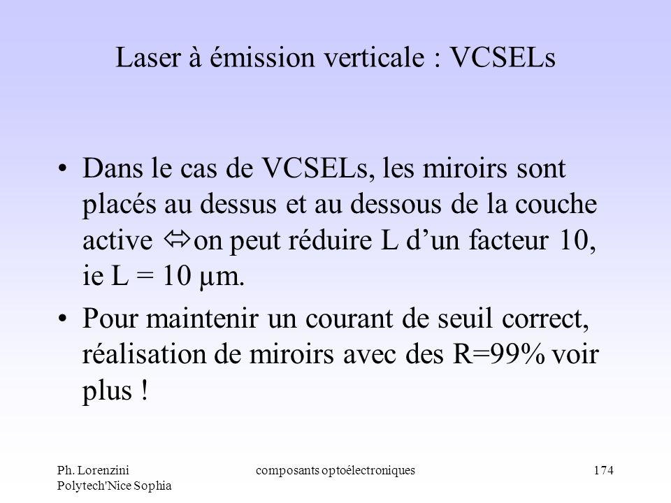 Laser à émission verticale : VCSELs
