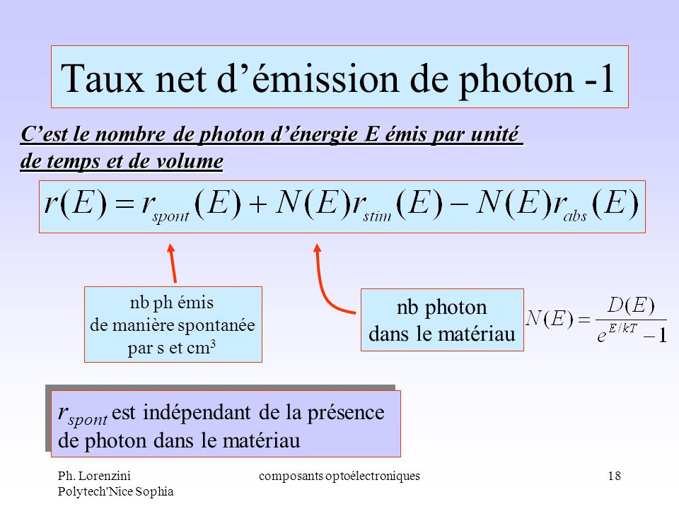 Taux net d'émission de photon -1