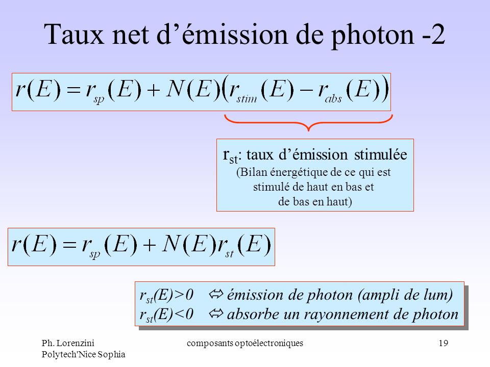 Taux net d'émission de photon -2
