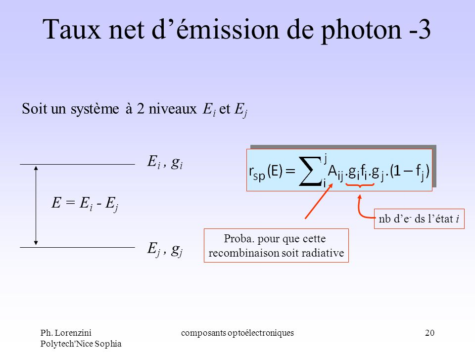 Taux net d'émission de photon -3