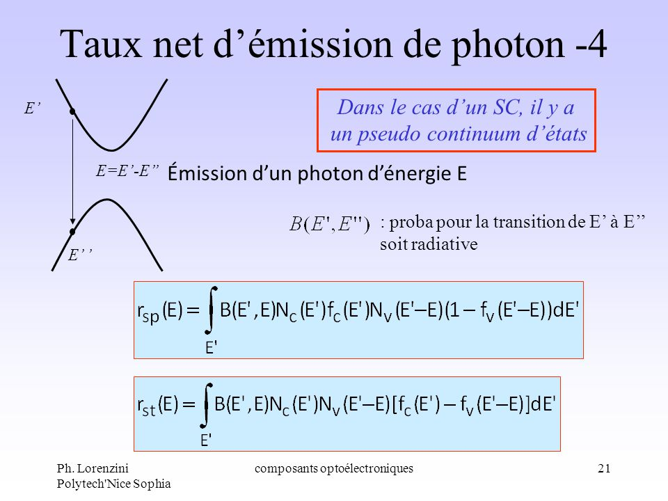Taux net d'émission de photon -4