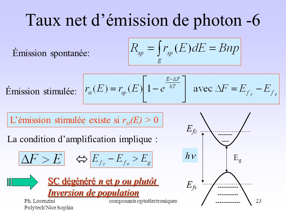 Taux net d'émission de photon -6
