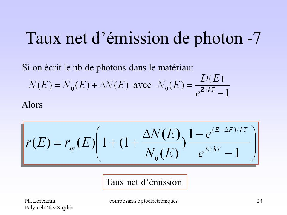 Taux net d'émission de photon -7