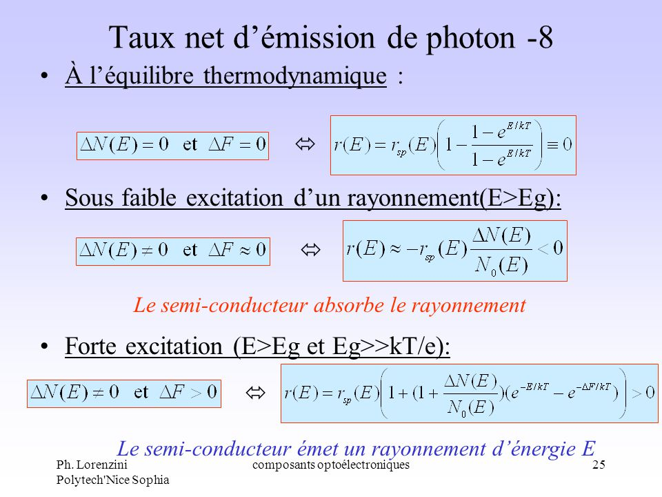 Taux net d'émission de photon -8