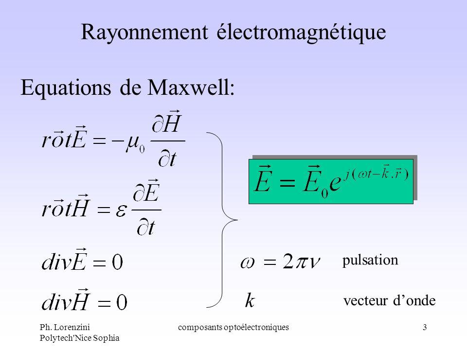 Rayonnement électromagnétique
