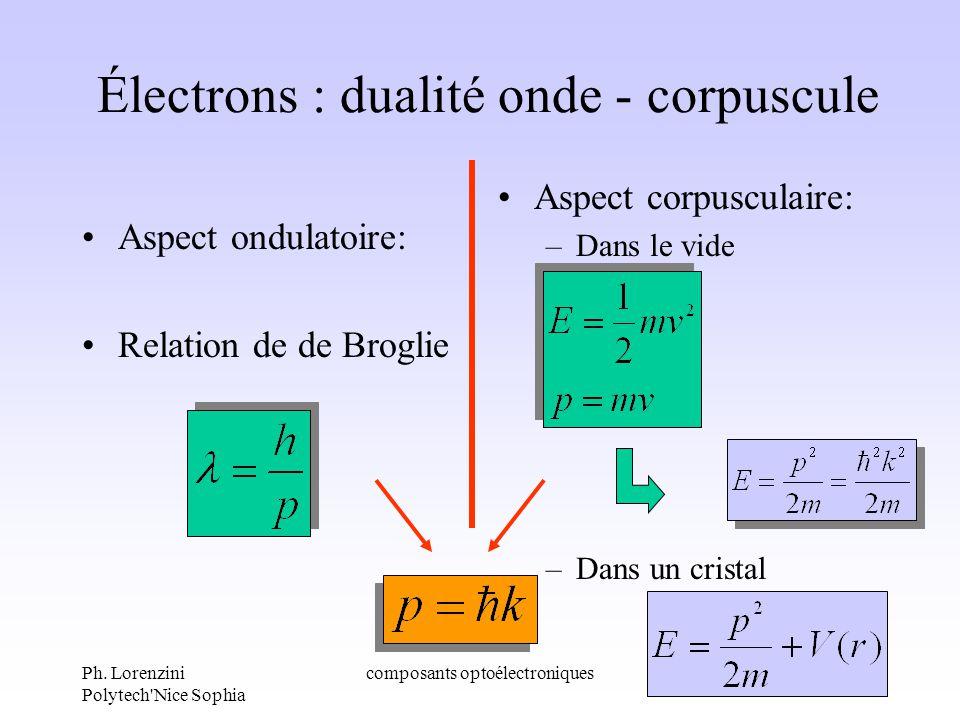 Électrons : dualité onde - corpuscule