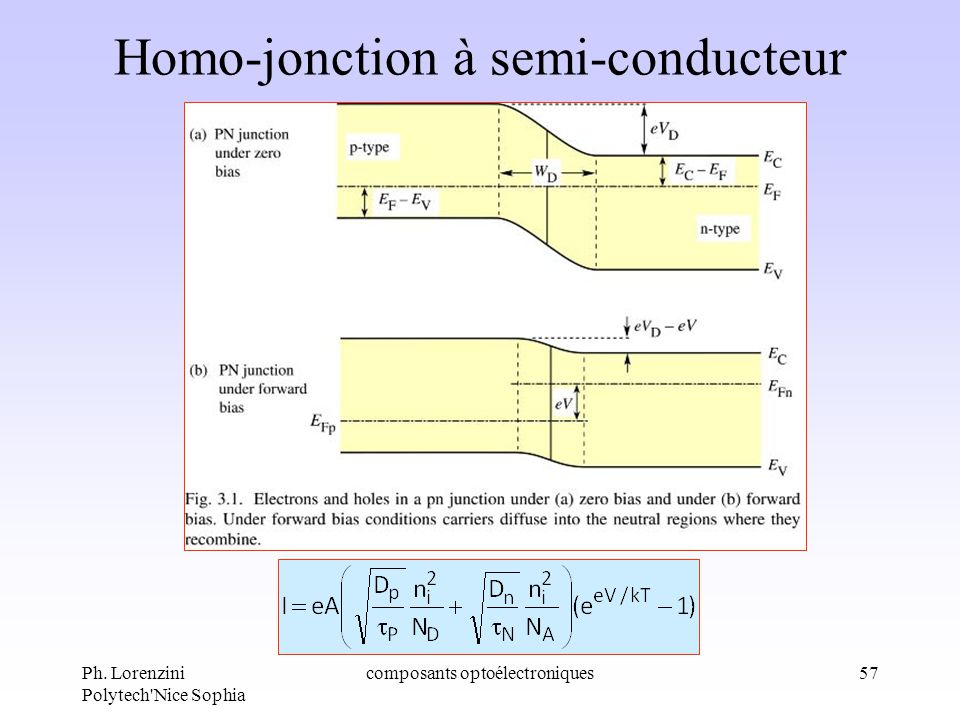Homo-jonction à semi-conducteur