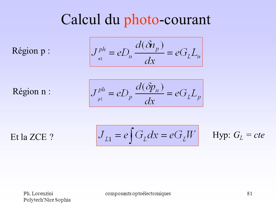 Calcul du photo-courant