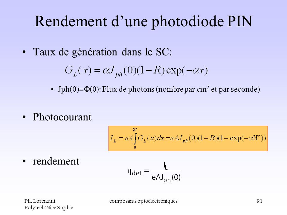 Rendement d'une photodiode PIN