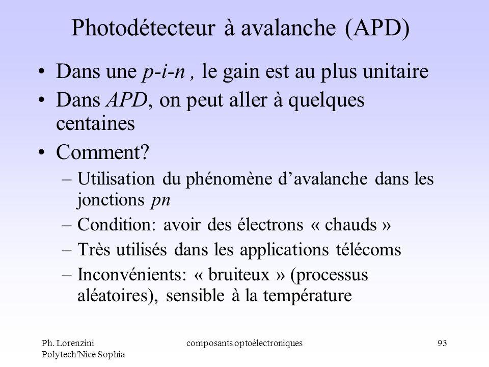 Photodétecteur à avalanche (APD)