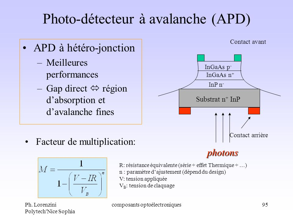 Photo-détecteur à avalanche (APD)