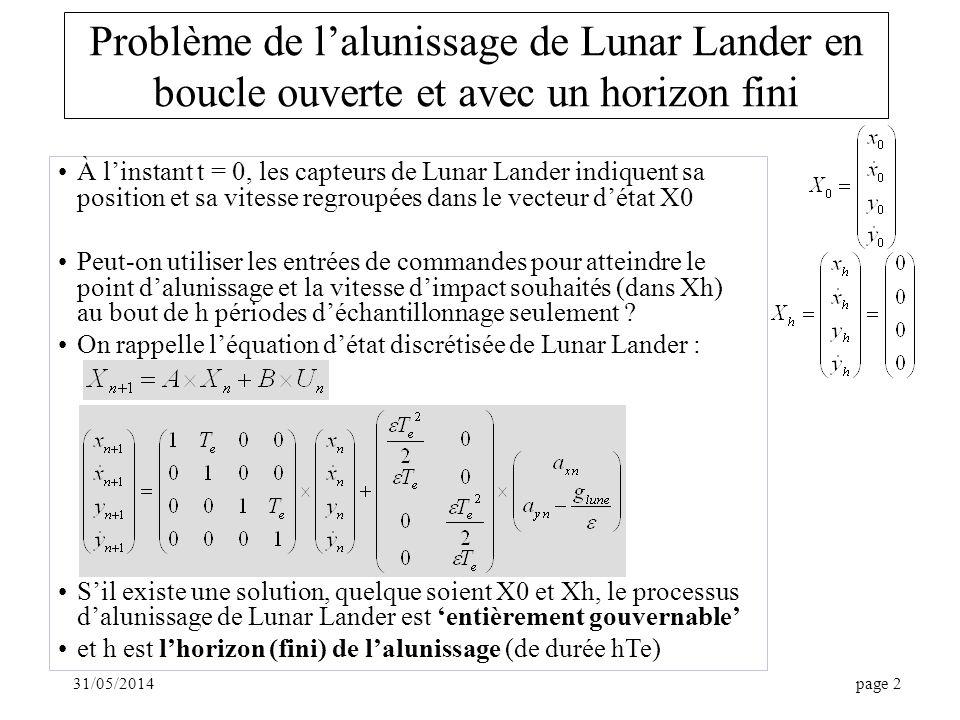 Problème de l'alunissage de Lunar Lander en boucle ouverte et avec un horizon fini