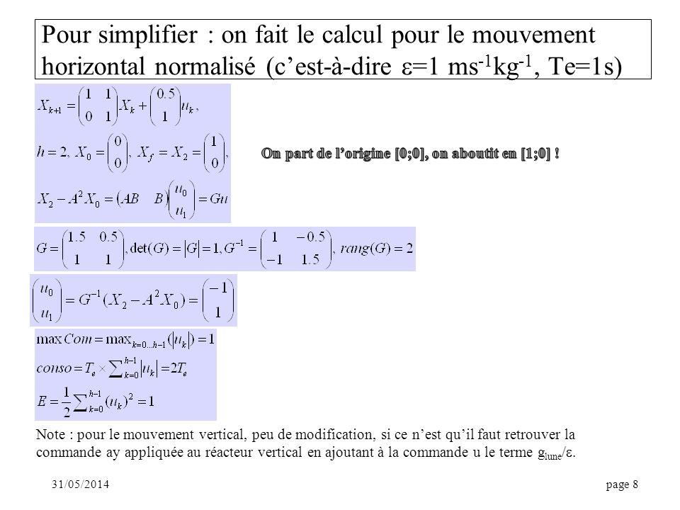Pour simplifier : on fait le calcul pour le mouvement horizontal normalisé (c'est-à-dire e=1 ms-1kg-1, Te=1s)