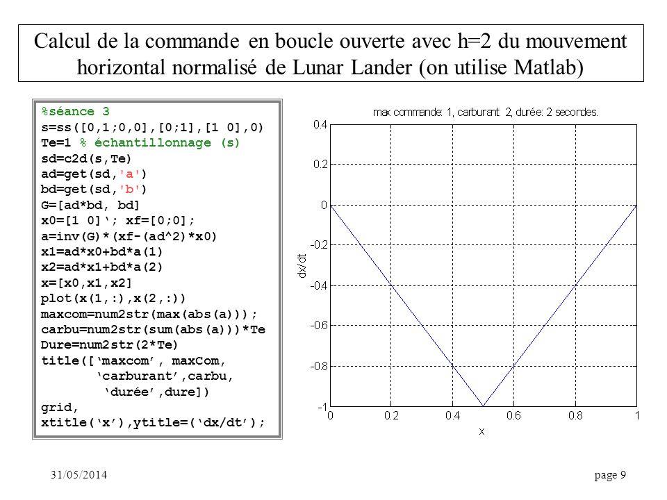 Calcul de la commande en boucle ouverte avec h=2 du mouvement horizontal normalisé de Lunar Lander (on utilise Matlab)