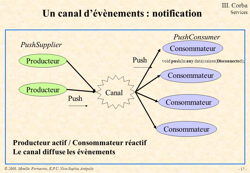 Un canal d'évènements : notification