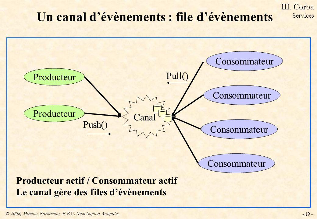 Un canal d'évènements : file d'évènements