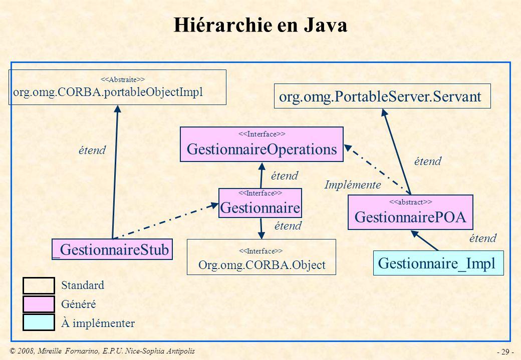 Hiérarchie en Java org.omg.PortableServer.Servant