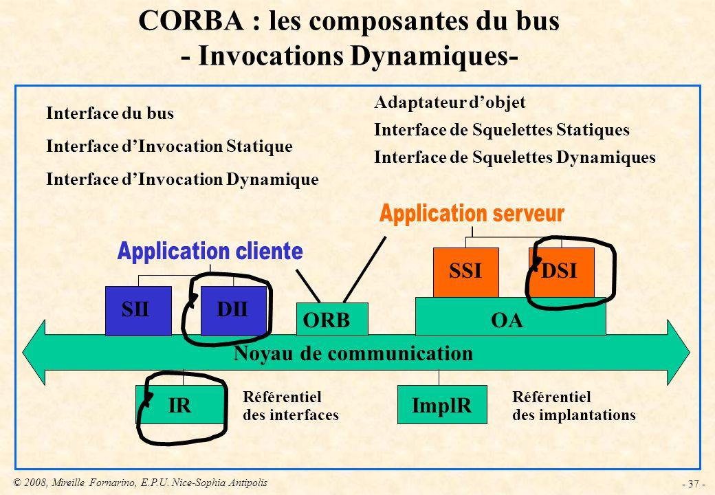 CORBA : les composantes du bus - Invocations Dynamiques-