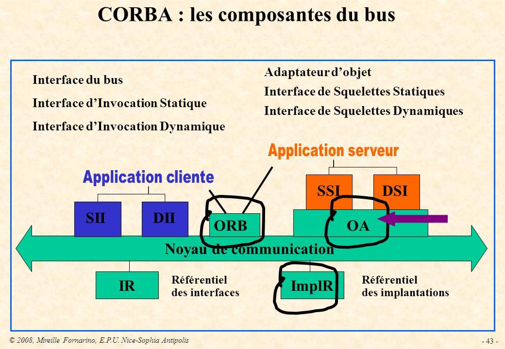 CORBA : les composantes du bus