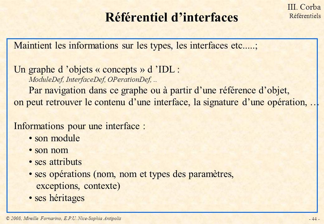 Référentiel d'interfaces