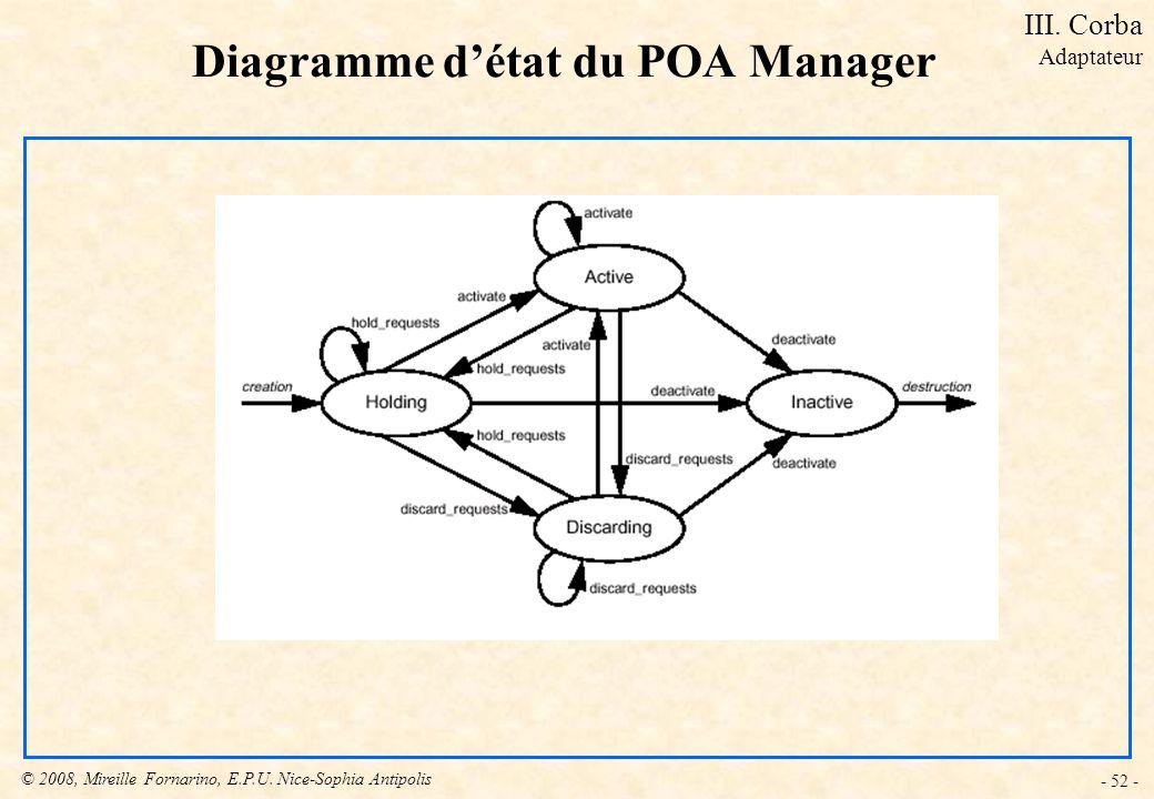 Diagramme d'état du POA Manager